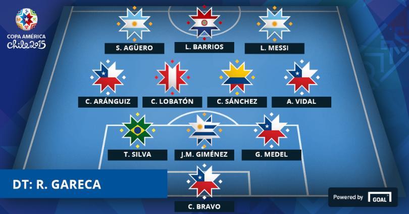 Equipo ideal de la fase de grupos de la Copa América.