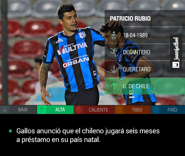 Patricio Rubio jugará a préstamo seis meses en Universidad de Chile decido por Querétaro.