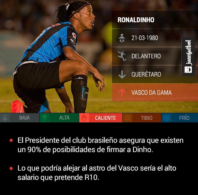 Vasco da Gama está cerca de firmar a Ronaldinho