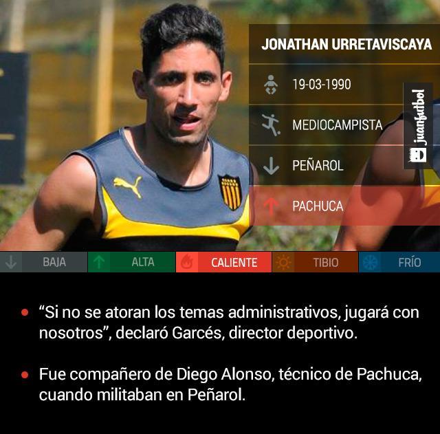 El uruguayo Urretaviscaya llegaría al Pachuca procedente de Peñarol, fue compañero de Diego Alonso en el equipo cuando el hoy técnico de Pachuca aún jugaba.