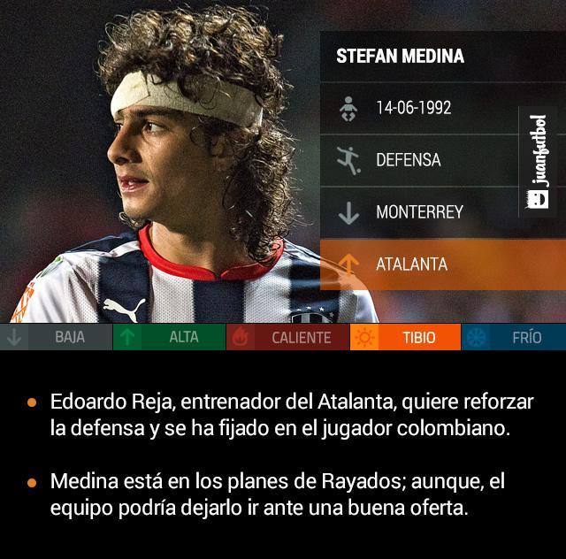 Stefan Medina