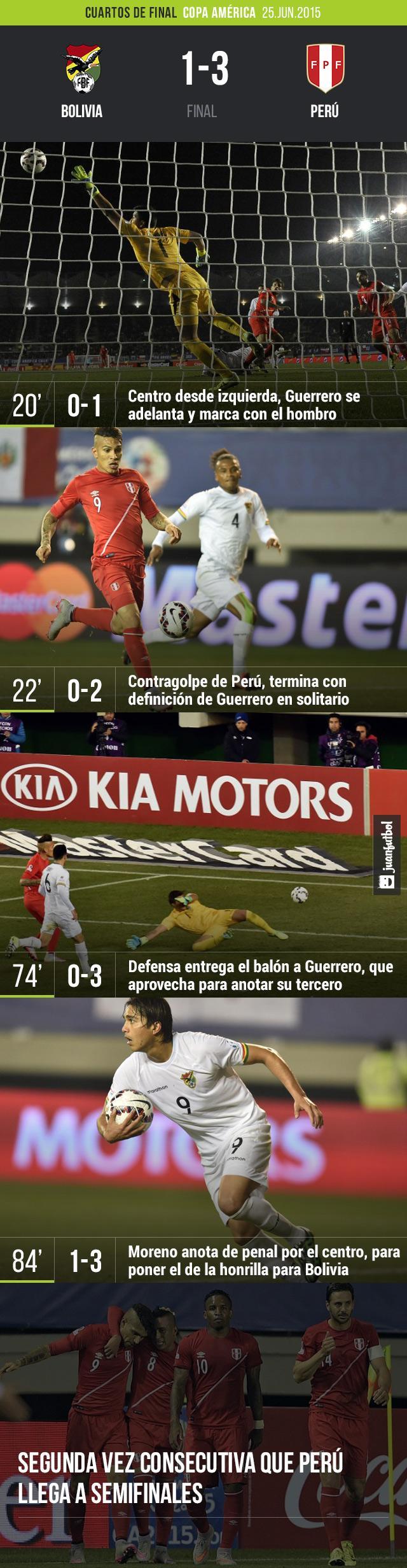 Paolo Guerrero anota tres goles en la victoria 3-1 de Perú sobre Bolivia en la Copa América