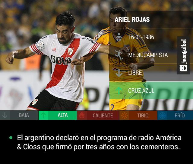 Ariel Rojas declaró en el programa de radio América & Closs que firmó por tres con Cruz Azul.