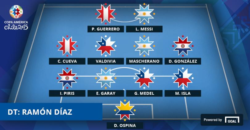Once ideal de los cuartos de final de la Copa América.