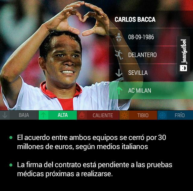 Carlos Bacca firmará con el Milan, quedan pendientes las pruebas médicas