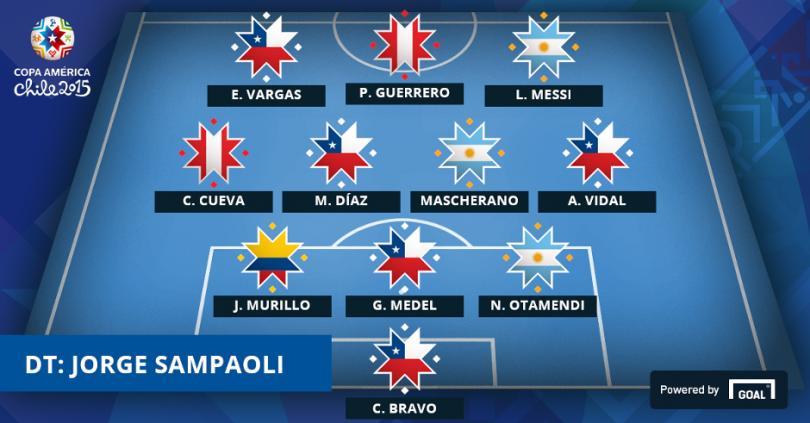 Once ideal de la Copa América 2015.