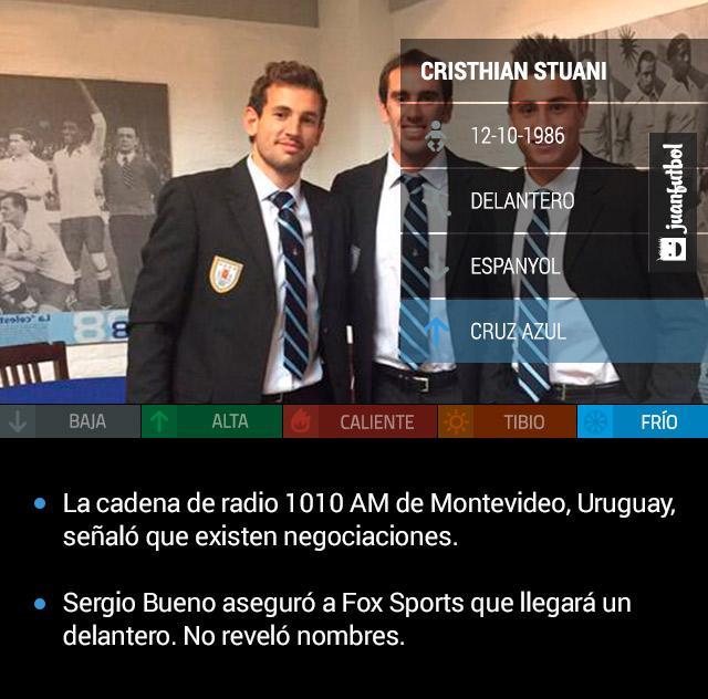 Stuani, delantero del Espanyol de Barcelona, estaría en la mira de Cruz Azul. La cadena de radio 1010 AM de Uruguay, señaló que ya hay negociaciones. Sergio Bueno aseguró la llegada de un delantero al club, no reveló identidad.