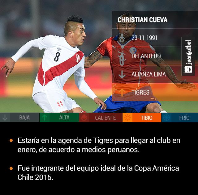 Christian Cueva, delantero de Alianza Lima y de la selección peruana, sería buscado por Tigres para reforzarse el año siguiente.