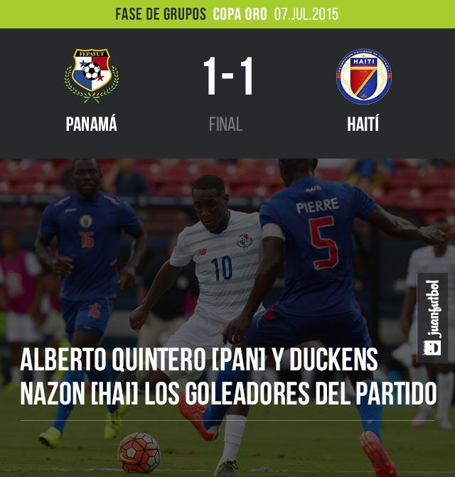 Panamá empata 1-1 vs Haití en el partido inaugural de la Copa Oro