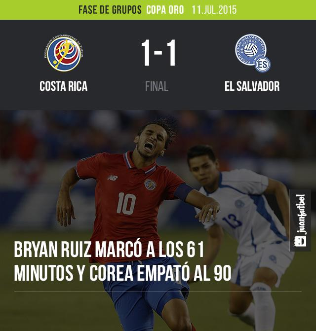 Costa Rica 1-1 El Salvador
