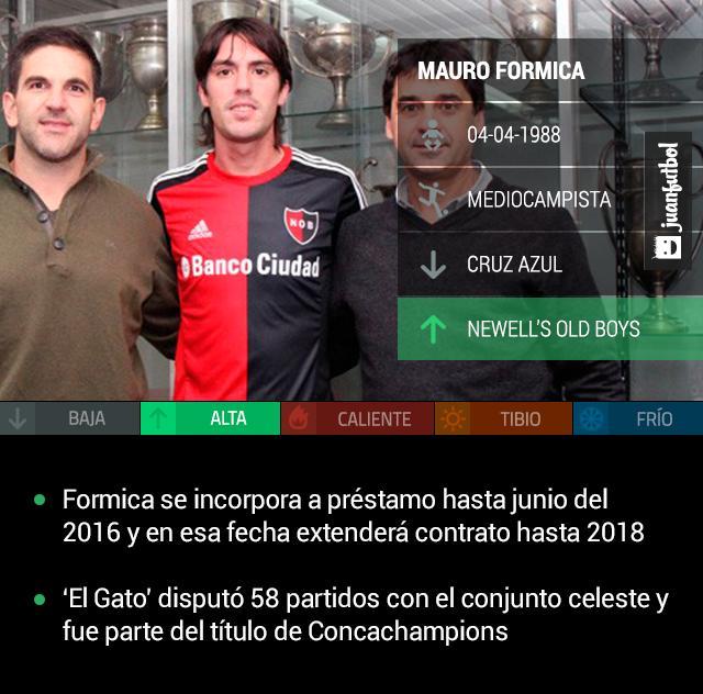 Formica llega cedido a Newells proveniente de Cruz Azul, extenderá contrato hasta 2018