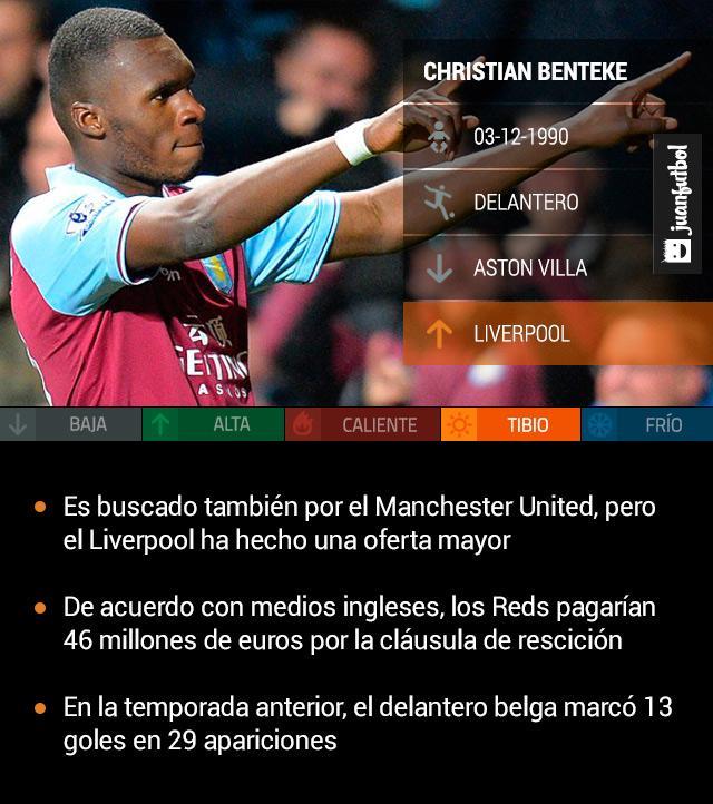 Christian Benteke es buscado por el Liverpool y el Manchester United