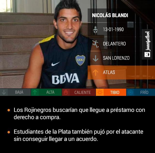 Nicolás Blandi en la mira del Atlas