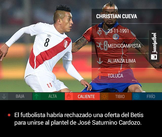 Christian Cueva estaría a un paso de fichar con Toluca. Habría rechazado ofertas del futbol europeo