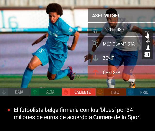 Axel Witsel estaría cerca de firmar con Chelsea de acuerdo a Corriere dello Sport.