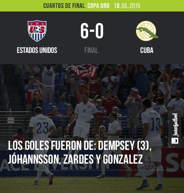 USA 6-0 Cuba