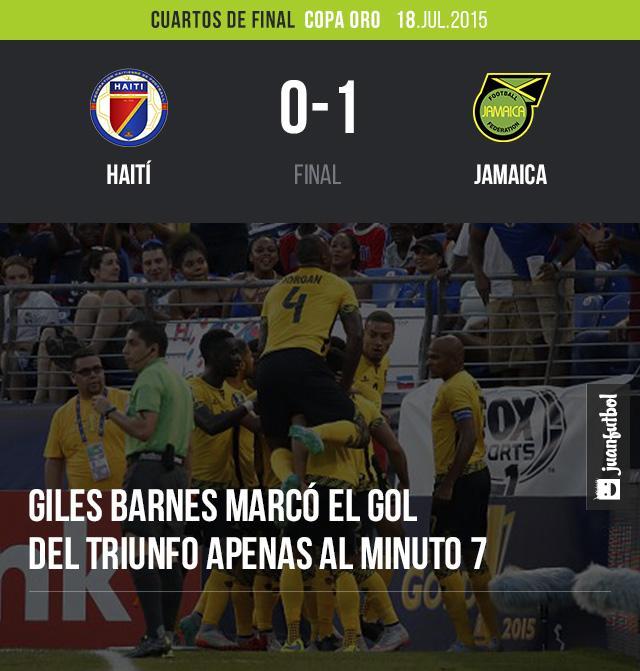 Haití 0-0 Jamaica