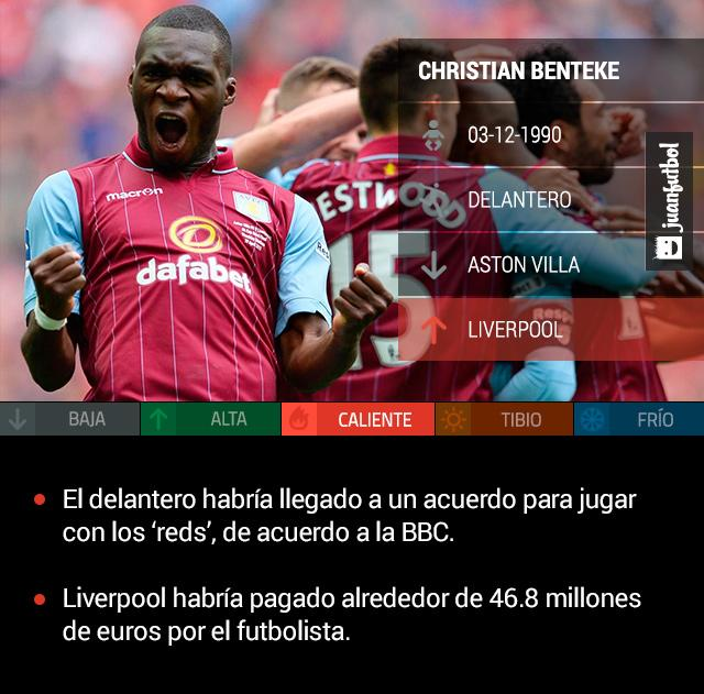 Benteke habría llegado a un acuerdo para fichar por el Liverpool.
