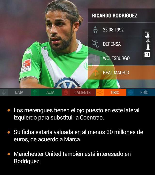 Real Madrid quiere a Ricardo Rodríguez del Wolfsburgo, en lugar de Coentrao