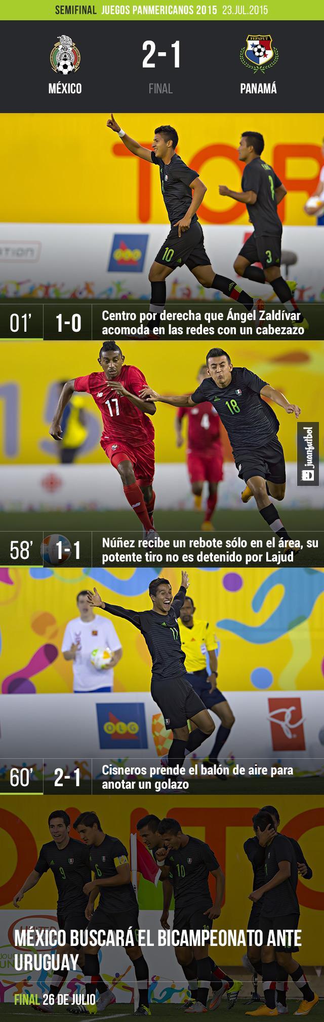 México derrota 2-1 a Panamá para clasificarse a la Final de los Panamericanos Toronto 2015