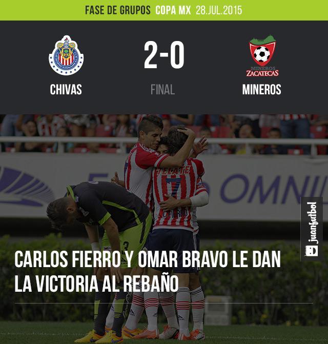 Chivas inicia con el pie derecho su participación en la Copa MX