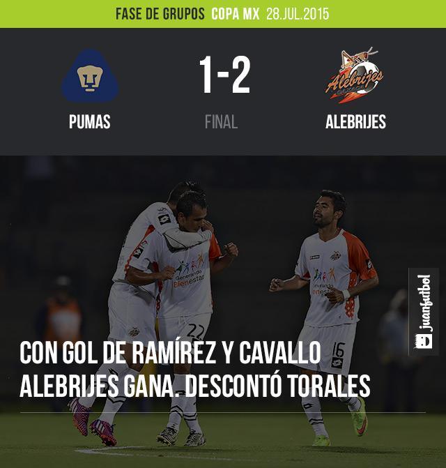 Pumas-Alebrijes