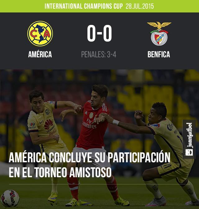 América-Benfica