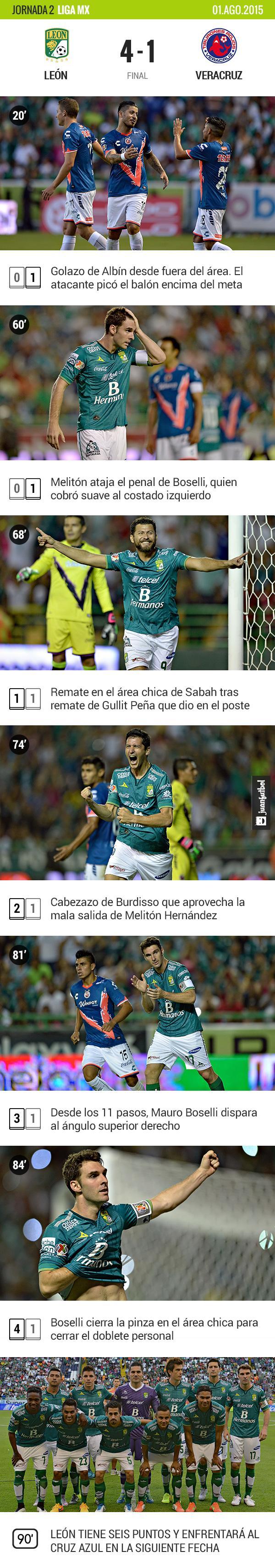 León 4-1 Veracruz