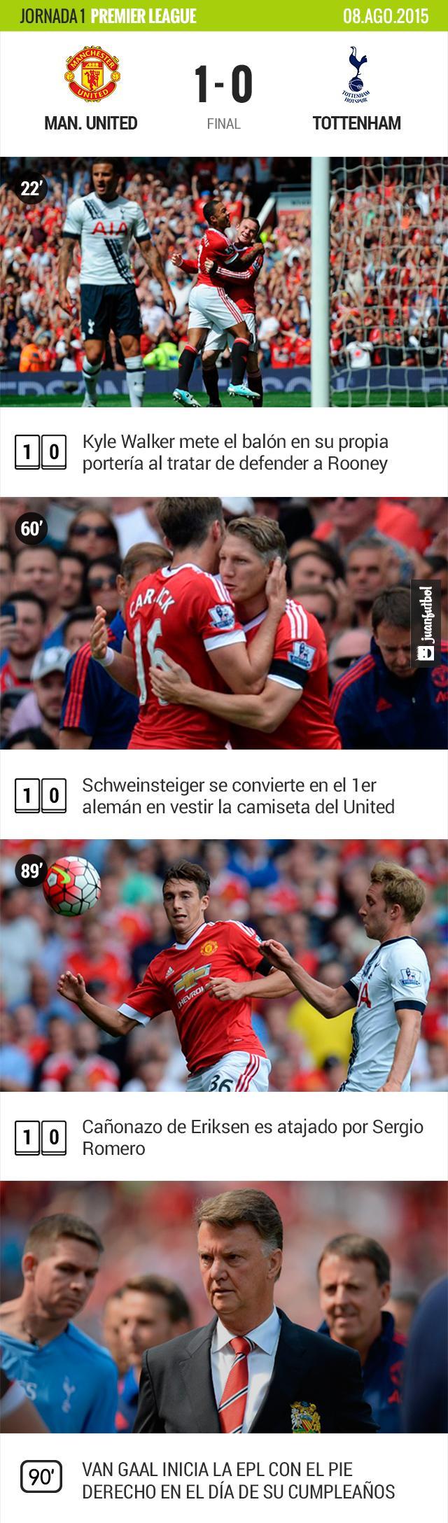 Manchester United consigue tres puntos en su debut en la Premier League ante el Tottenham
