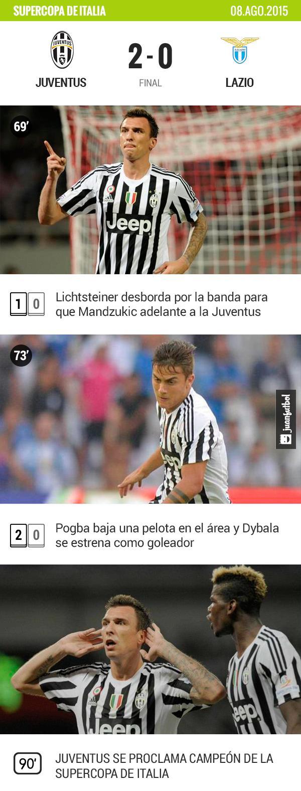 Juventus vence a Lazio en la Supercopa de Italia