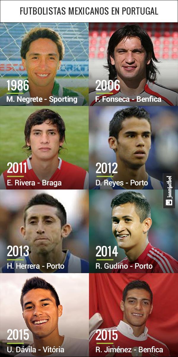 Futbolistas mexicanos que han jugado en Portugal