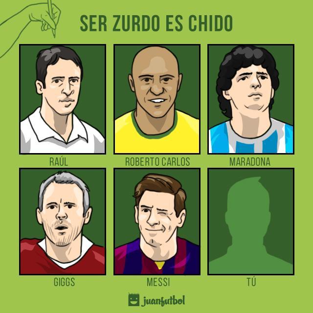 Futbolistas Zurdos