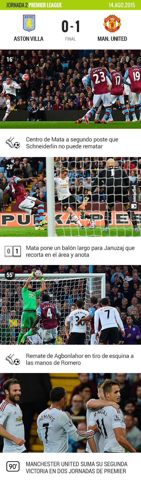 Manchester United gana de visita al Aston Villa con un gol de Januzaj, Chicharito se quedó en la banca.