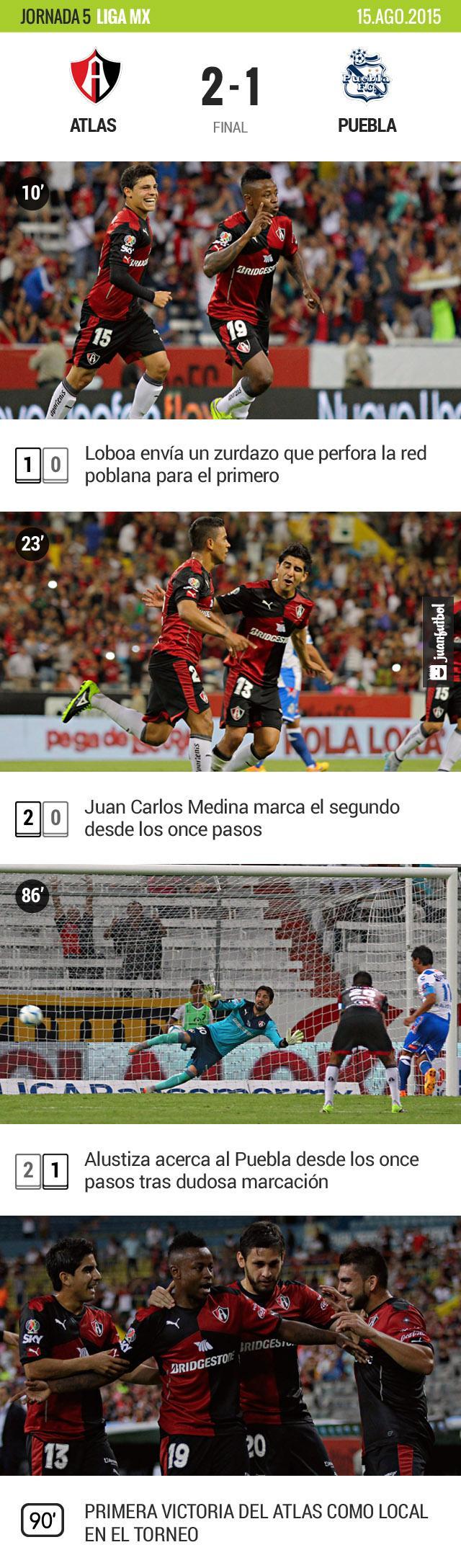 Atlas venció 2-1 al Puebla