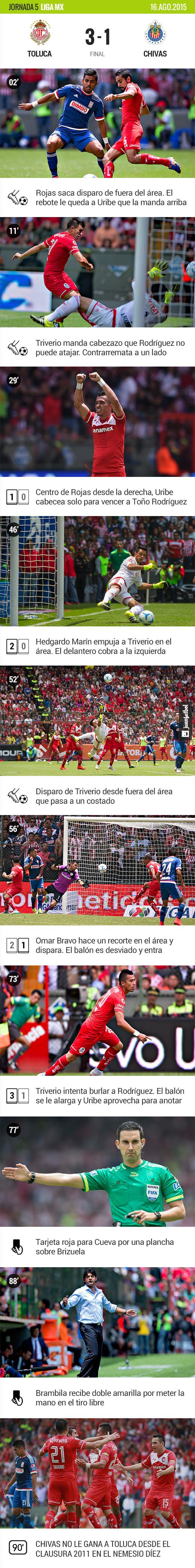 Toluca-Chivas