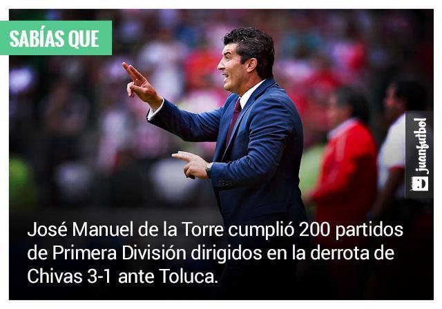 Chivas perdió en el Nemesio Díez.