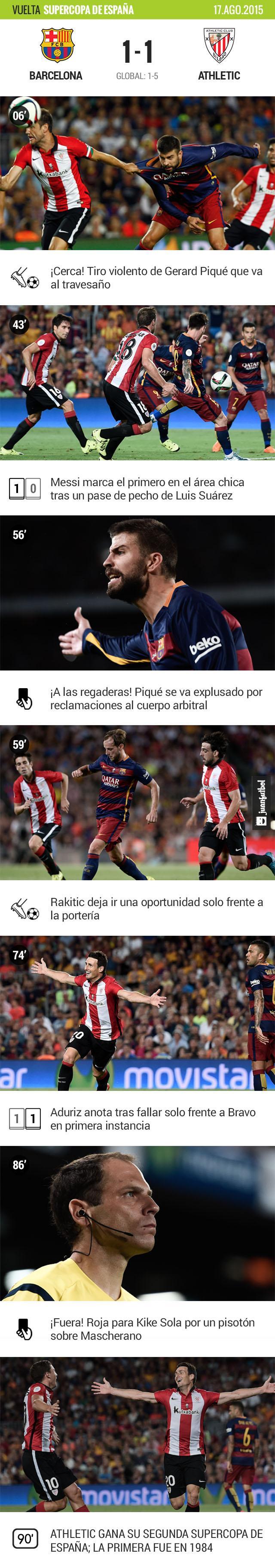 Barcelona no pudo remontar al Athletic, que se llevó su segunda Supercopa de España