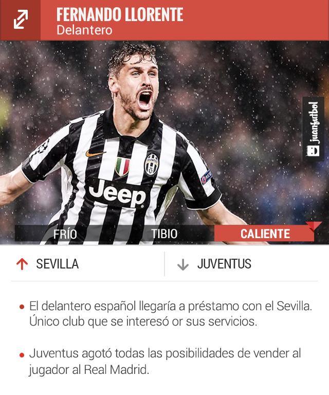 LLorente llegaría al Sevilla en los próximos días
