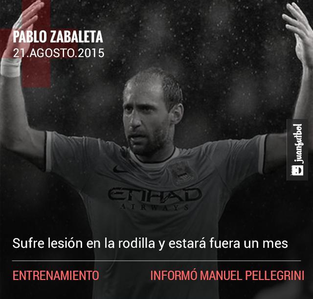 Lesión de Pablo Zabaleta