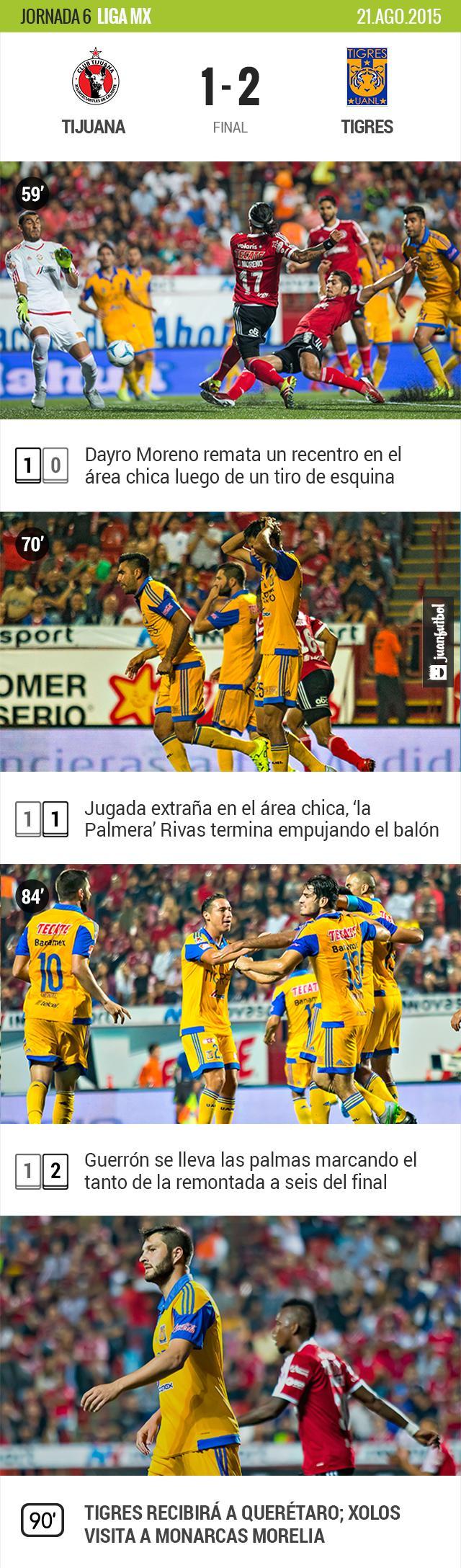 Xolos 1-2 Tigres