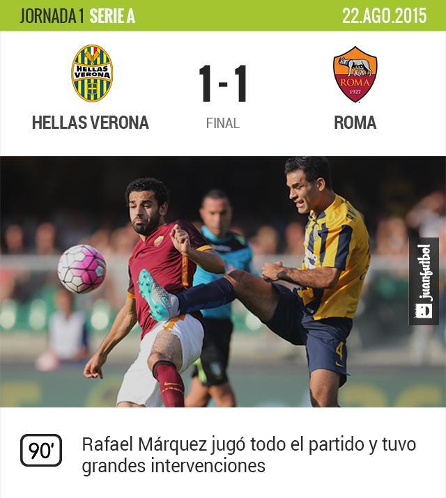 El Hellas Verona de Rafa Márquez empata frente a la Roma en casa. El mexicano juega todo el partido y tiene una gran actuación.