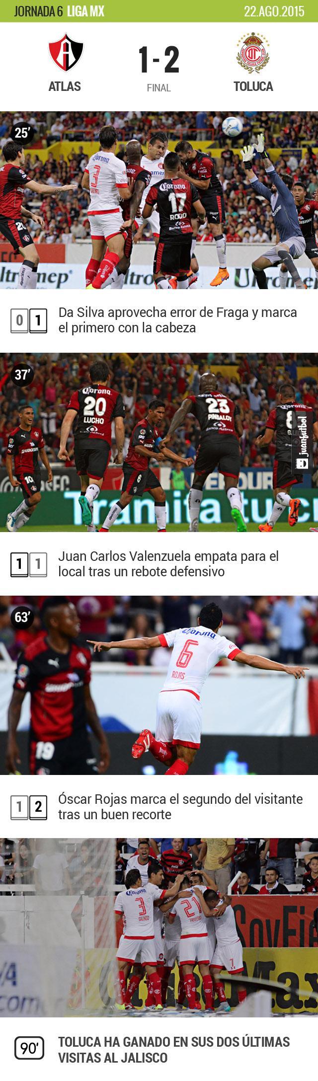 Toluca venció al Atlas en el Jalisco en un buen partido de futbol