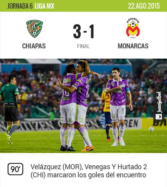 Chiapas 3-1 Morelia