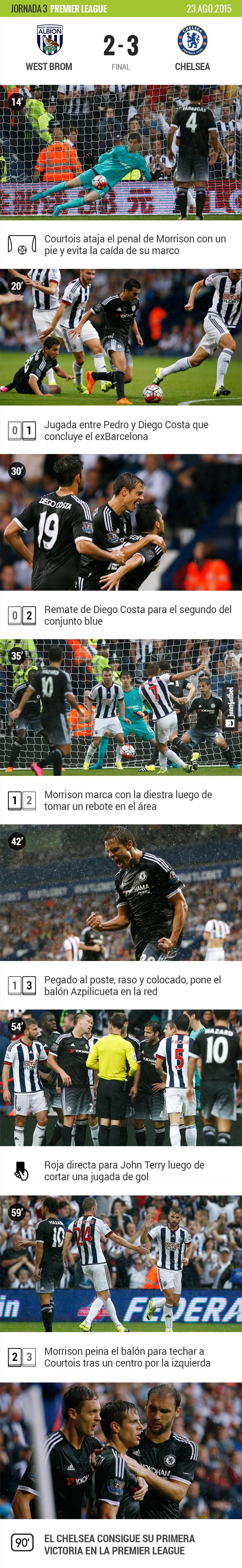 West Brom 2-3 Chelsea
