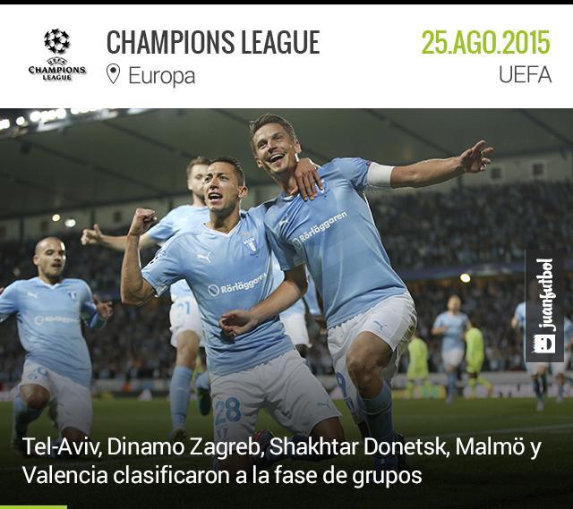 Equipos clasificados a la fase de grupos de la Champions League