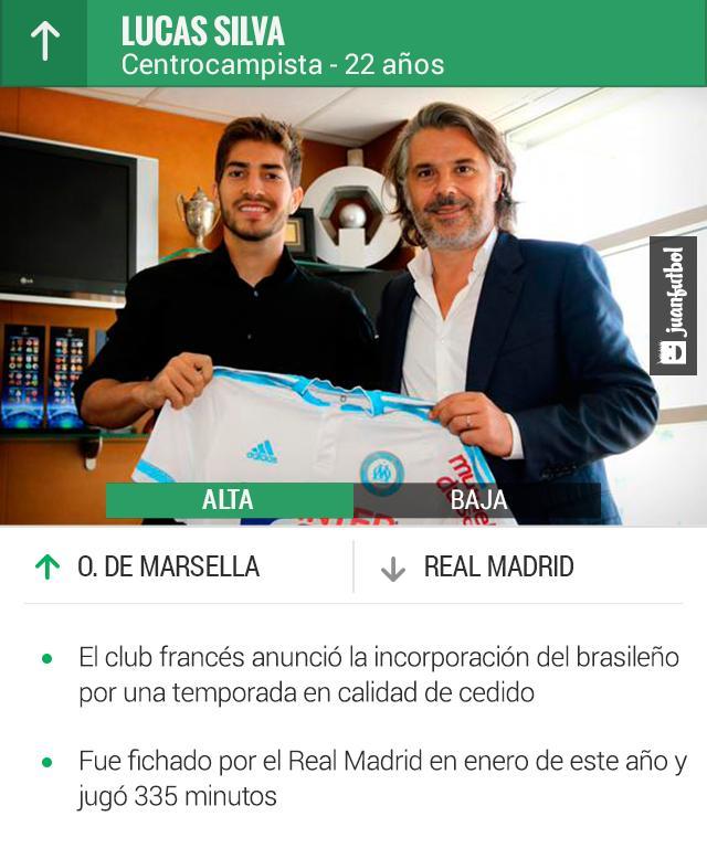 Lucas Silva llega cedido del Real Madrid al Olympique de Marsella