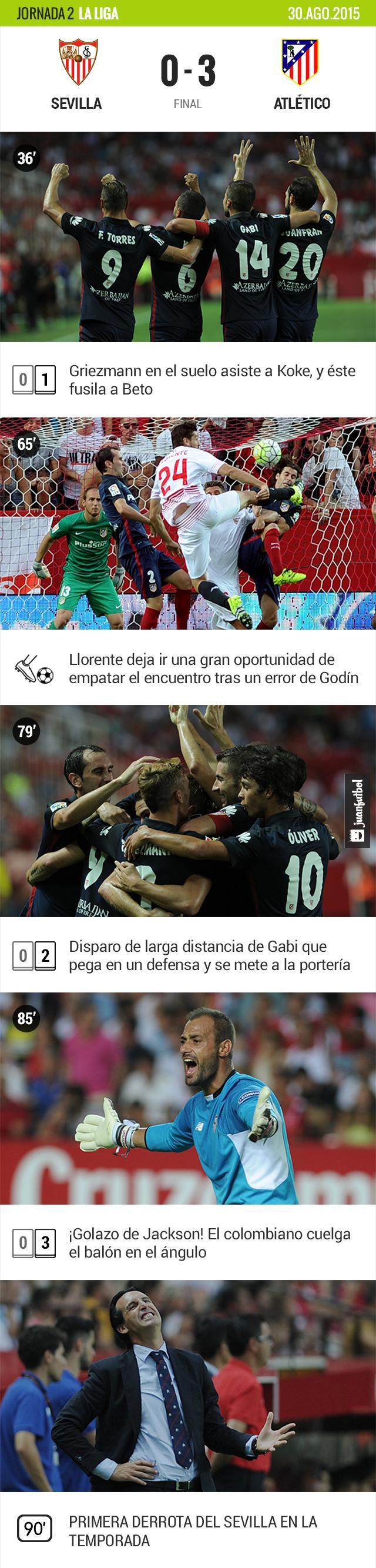 Atlético de Madrid vence 3-0 a Sevilla en el Sánchez Pizjuán. Jacksó, Koke y Gabi marcaron por los rojiblancos