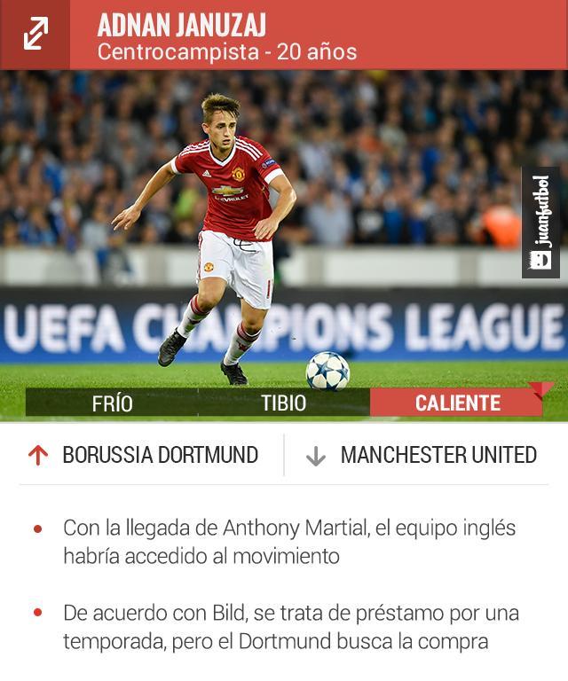 Januzaj saldría del Manchester United para llegar a préstamo con el Borussia Dortmund