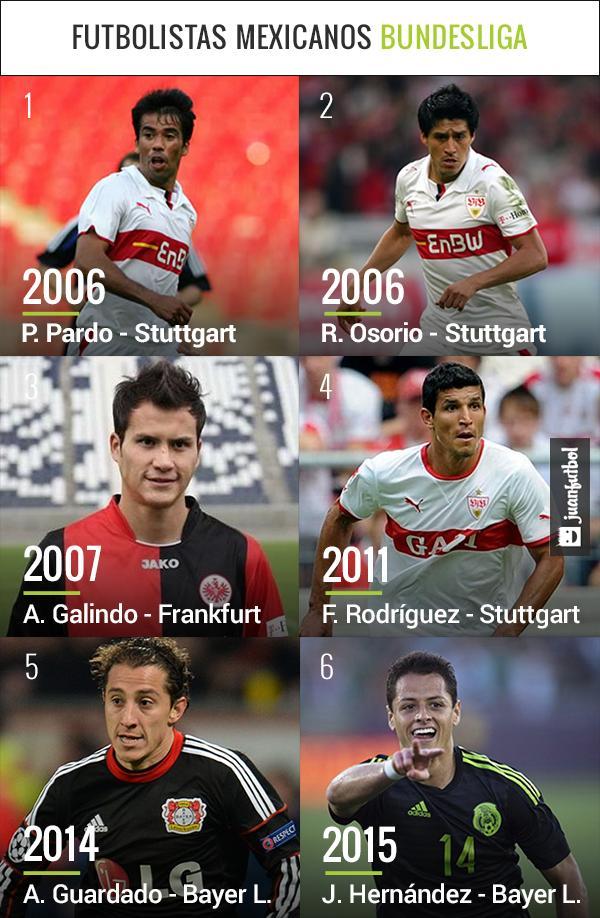 Los seis mexicanos que han jugado en la Bundesliga