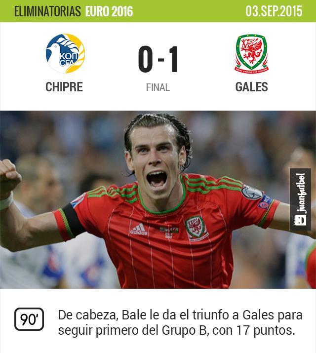Chipre 0-1 Gales